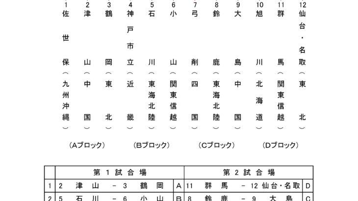 第54回全国高等専門学校体育大会 剣道競技