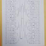 第67回全日本剣道選手権大会組み合わせ発表‼️