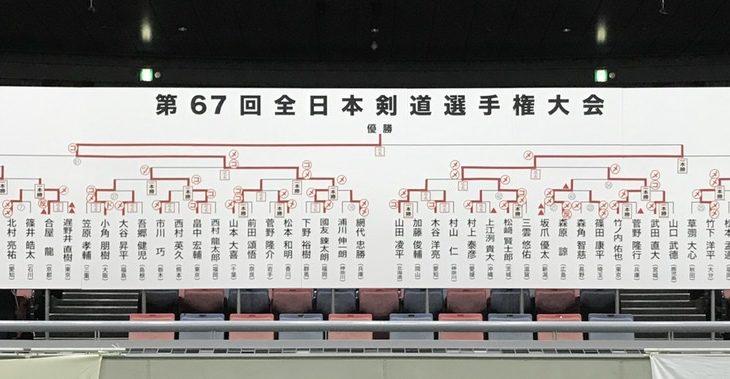 第67回全日本剣道選手権大会